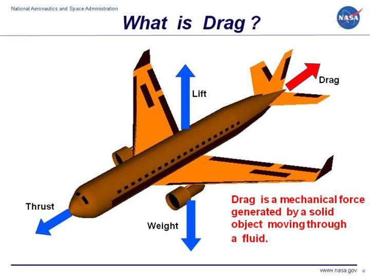 Aerodynamic Kid Definition