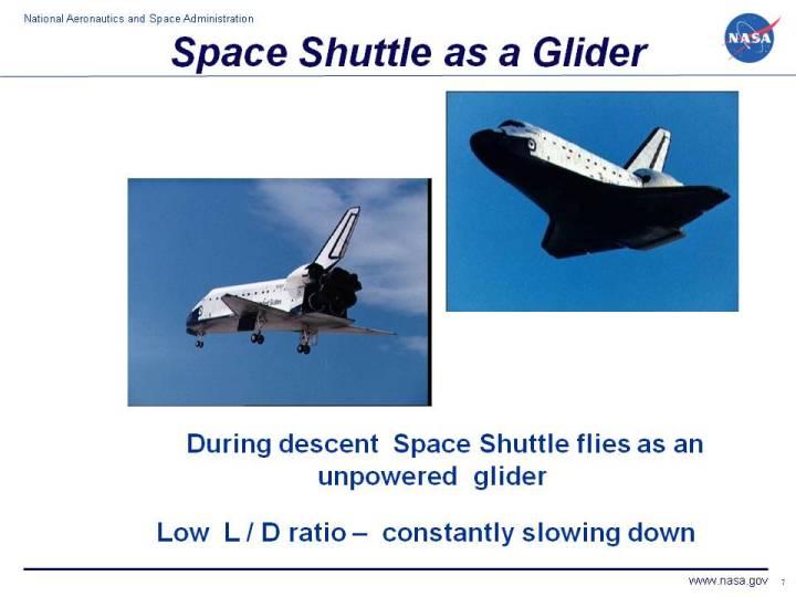 space shuttle aerodynamics - photo #7