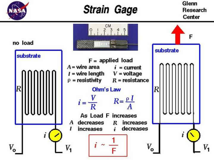 Tunstraingageg computer drawing of a strain gage used to measure forces on a wind tunnel model keyboard keysfo Image collections