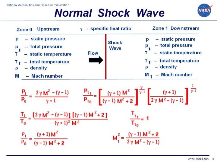 Normal Shock Wave Equations