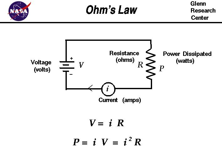 Phenomenal Ohms Law Wiring Digital Resources Indicompassionincorg