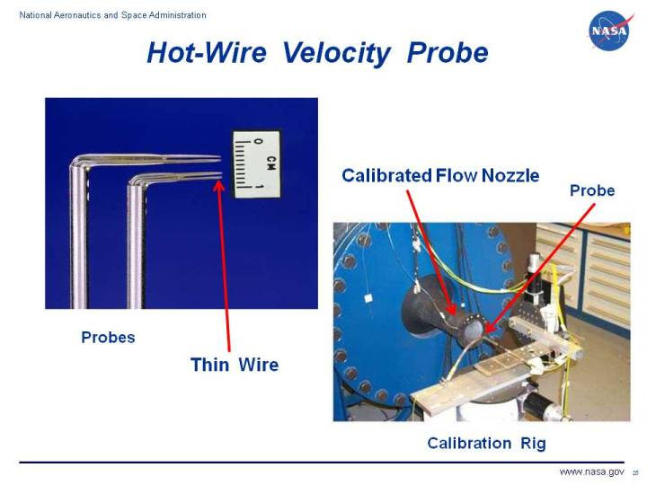 Photograph Of Hot Wire Probes And Calibration Rig