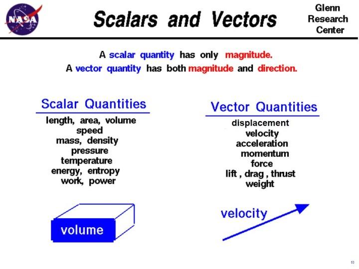 Scalars And Vectors