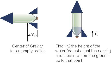 nasa water rocket launcher plans - photo #37
